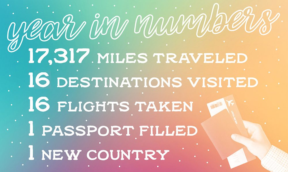 2016 travel roundup year in numbers