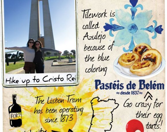 Top Five Things To Do in Lisbon, Portugal
