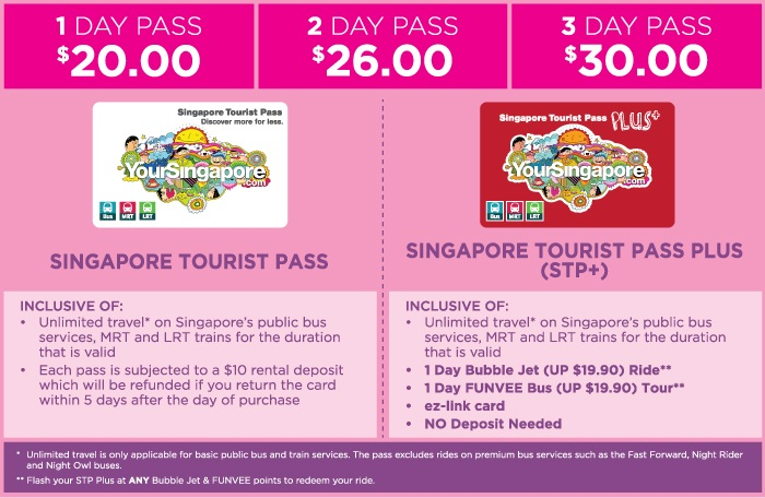 Singapore Tourist Pass The Next Somewhere