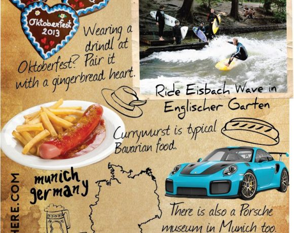 Top Five Things To Do in Munich, Germany with The Next Somewhere