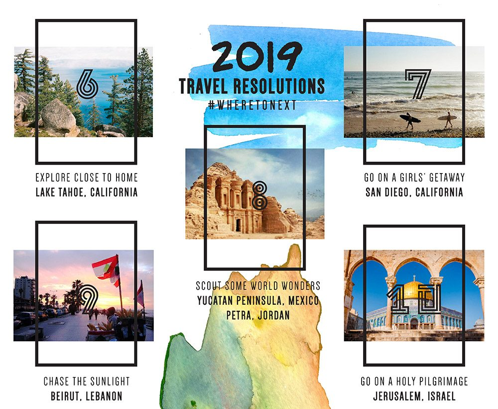 2019 Travel Resolutions The Next Somewhere